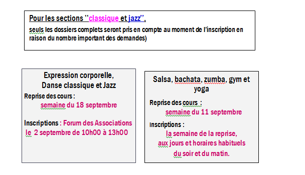 Informations contacts 2